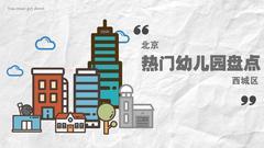 【西城区】北京热门幼儿园大盘点