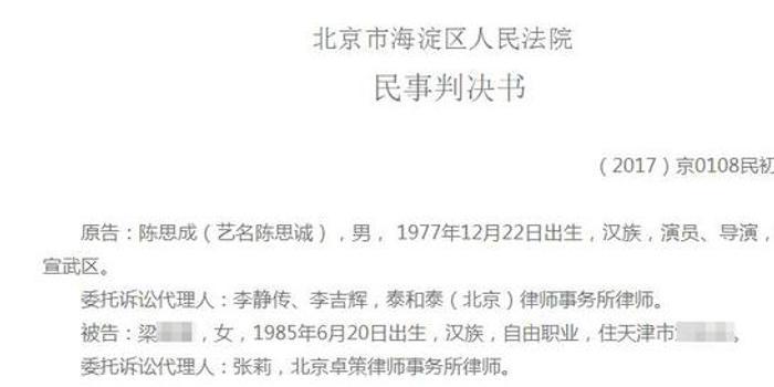 被造謠為離婚轉移財產等 陳思誠起訴獲賠八萬
