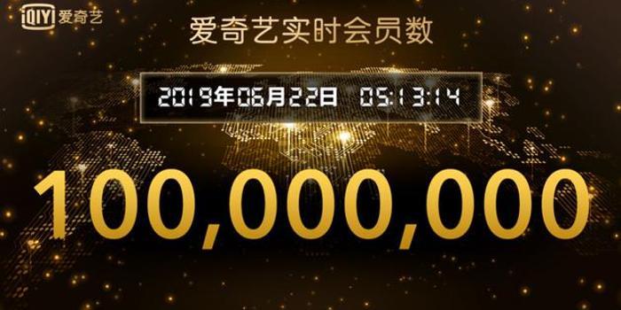 愛奇藝會員規模破1億 視頻網站進入億級會員時代