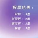 The9選投隊長安崎3票當選 全員發博互動求團建