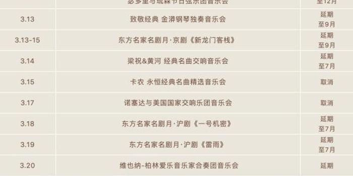 上海東方藝術中心3月演出及文化活動取消及延期