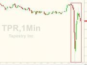 轻奢品牌Kate Spade创始人自杀身亡 公司股价一度下跌2%