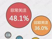 杜嘉班纳此次涉嫌辱华事件 中国公众是如何看待的?