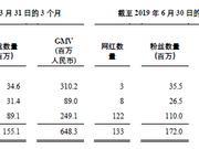 如涵控股2020财年Q1净收入3.128亿元 同比增34.3%