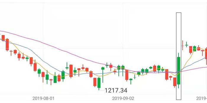 邓普顿基金:印度下调公司税对股市的影响