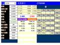 中原银行7月19日挂牌上市 暗盘收报2.51港元一手赚60元