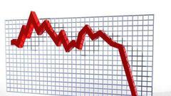 快讯:中弘股份存被终止上市风险 竞价一字板跌停