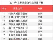 2018私募基金业绩100强排行:前20名无一家是北京的