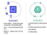 高通在中国准备了1.5亿美元 主要投资AI等四个方向