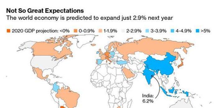 金融市场乐观,经合组织却再次下调全球经济增长预期