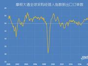 图解|经济数据铺天盖地 一文带你理清市场动态