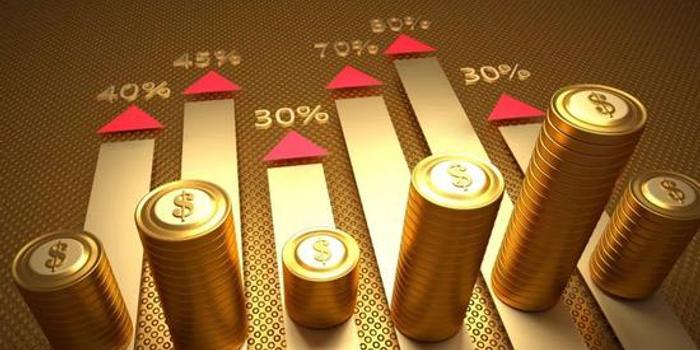 A股盈利能力最强40家上市公司估值对比(附全表)
