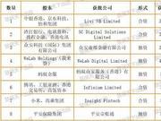 香港虚拟银行受热捧 平安等步众安之后再获批牌照