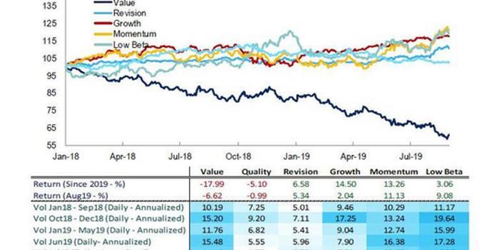 史上仅出现过两天的预警信号再现 美股泡沫要破了?