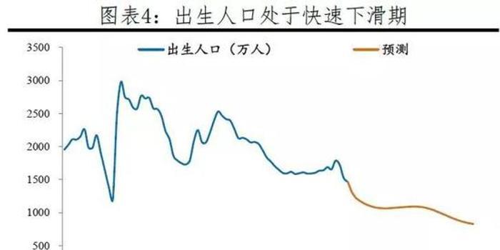 中国人口报告2020:少子老龄化挑战
