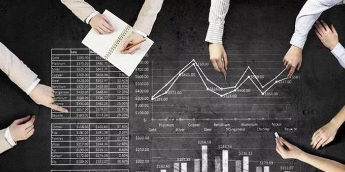 蔚来将发布新财报 美股下周该关注什么?