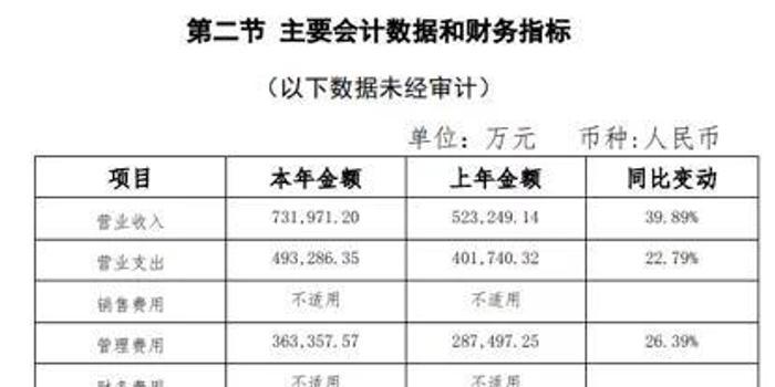 """中泰證券IPO過會 第38家上市券商將""""報到"""""""