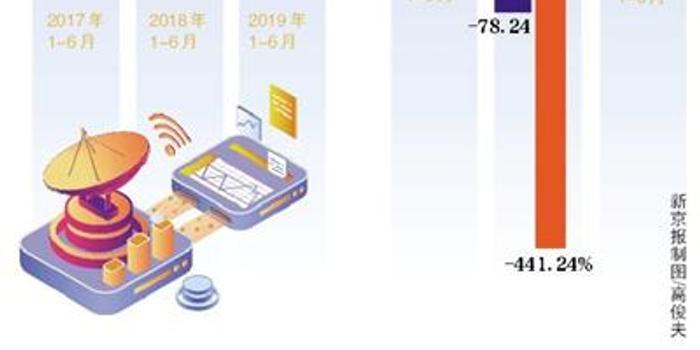 扭亏!中兴通讯净利14.71亿 抢先发售国内首款5G手机