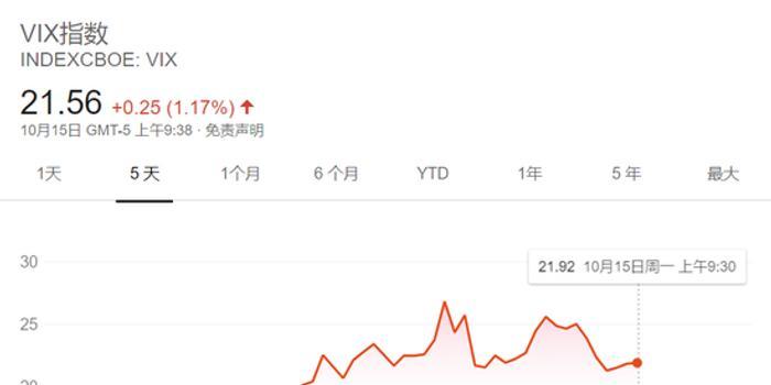 股災遠遠沒有結束 在風險降臨之前趕緊囤多點黃金吧