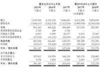 中国烟草孙公司将香港上市 母公司税收是华为15倍