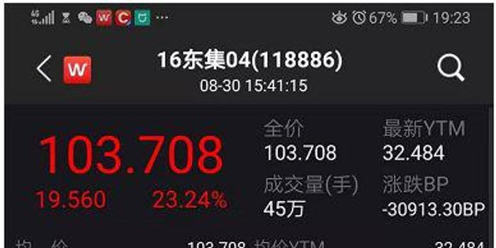 网红券二三事:东旭集团