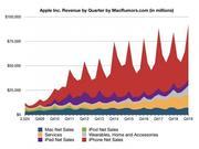 苹果公司市值超过整个德国DAX指数股票市值总和