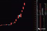 中国人保5个涨停后 中信证券喊了一句:要跌50%