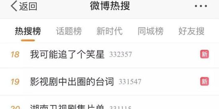 平安銀行出大事:兩任上海分行行長被調查 還上了熱搜