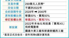 """宝马328亿港元取""""华晨宝马""""控股权 2022年完成交易"""
