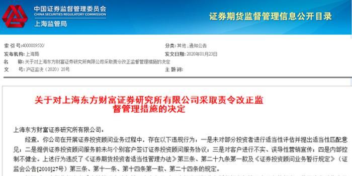东方财富证券研究所开年遭罚 证监会重罚32家投顾公司