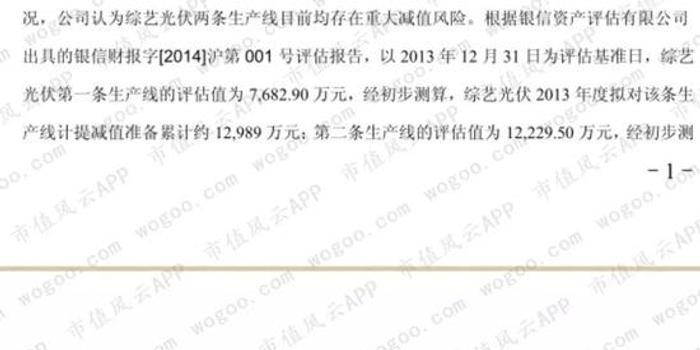 """7亿设备5800万卖掉 综艺股份的""""掏空之路"""""""