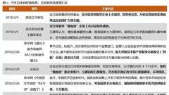 """天风徐彪:成长""""出奇""""研究 CDR如何重塑科技股格局?"""