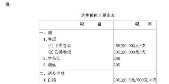 消费税法征求意见稿公布 白酒税率征收环节保持不变