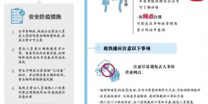 武汉近400个寄递网点恢复运营 部分企业将逐步复工