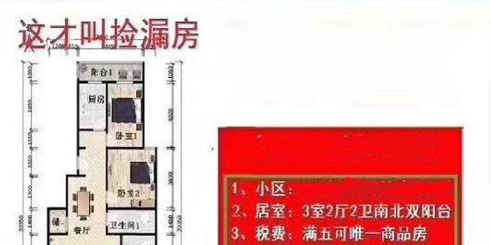 北京二手房9月以来成交量减半 二手商办住房引围观