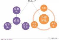 联讯证券2019年A股年度策略展望:盈虚有数 冬去春来