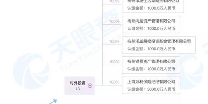浙江证监局连开9张私募监管函 合规意识亟待加强