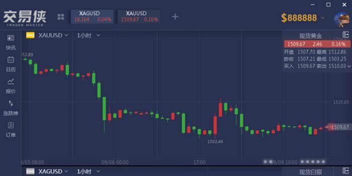 大摩透露:这三个市场或许就是下一个投资胜地