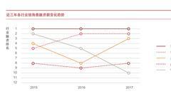 普华永道:中国独角兽企业数世界第二 最青睐港股上市