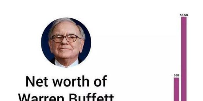 """重阳投资:为什么""""没有人愿意慢慢变富"""""""
