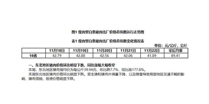 农业农村部:16省市猪肉出厂平均价格环比下跌8.0%