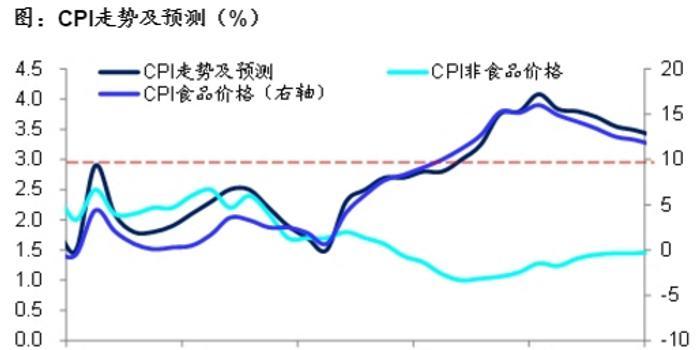 海通债券:中期成长风格依旧较优 关注低位配置机会