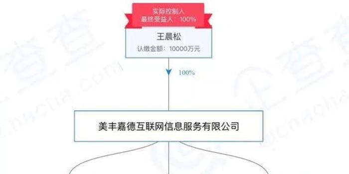 天津公布首批取缔10家P2P机构名单 美丰嘉德等在列