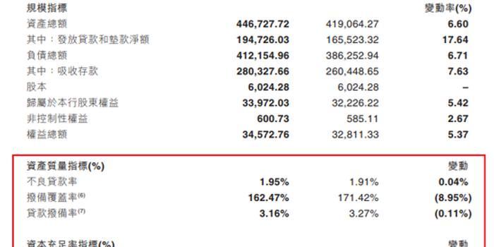 江西银行股权折价拍卖遇冷陷变卖窘境 股价创新低