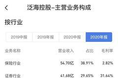 """孫宏斌與盧志強成了生意場上的""""老朋友"""""""