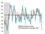 美股有麻烦了?摩根士丹利商业状况指数惊创十年新低!