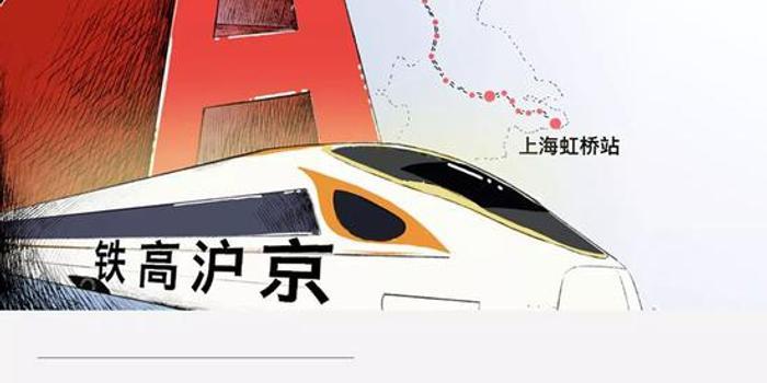 京沪高铁赚钱秘籍:人均创收近4亿 67员工怎样做到?