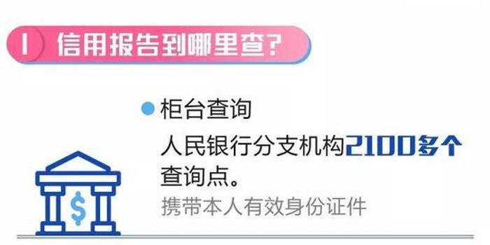 央行图解:信用报告哪里查等征信问答TOP10
