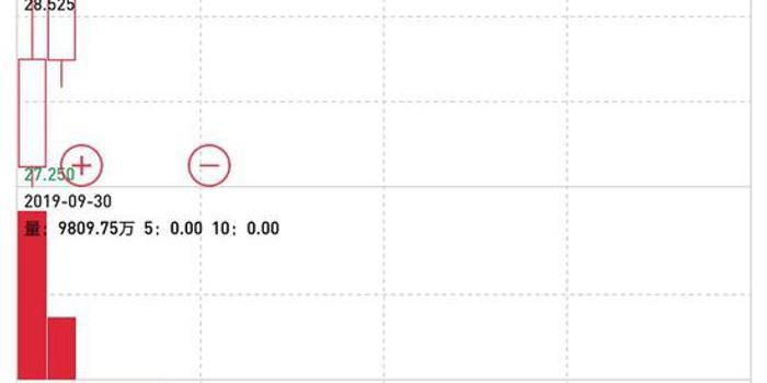 百威亚太市值突破3900亿港元 啤酒三巨头齐聚港股
