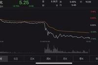 中石化确认原油交易损失 内部人士:对市场严重误判